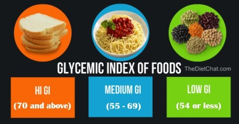 low glycemic foods for weight loss
